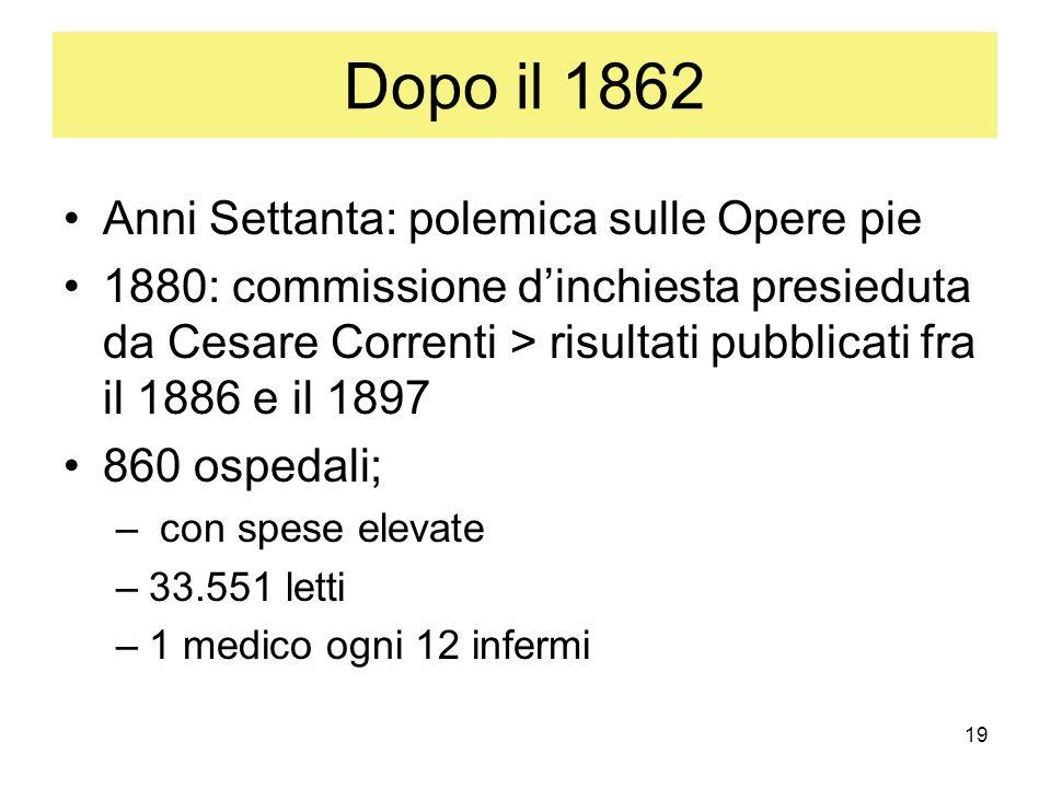 Dopo il 1862 Anni Settanta: polemica sulle Opere pie