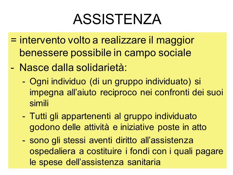 ASSISTENZA = intervento volto a realizzare il maggior benessere possibile in campo sociale. Nasce dalla solidarietà: