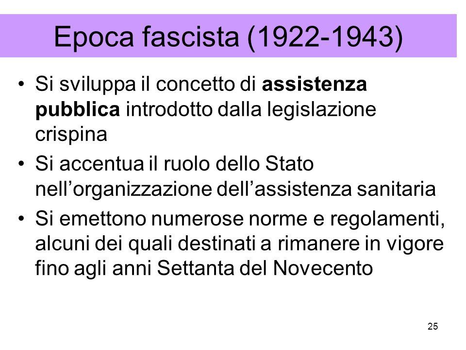 Epoca fascista (1922-1943) Si sviluppa il concetto di assistenza pubblica introdotto dalla legislazione crispina.