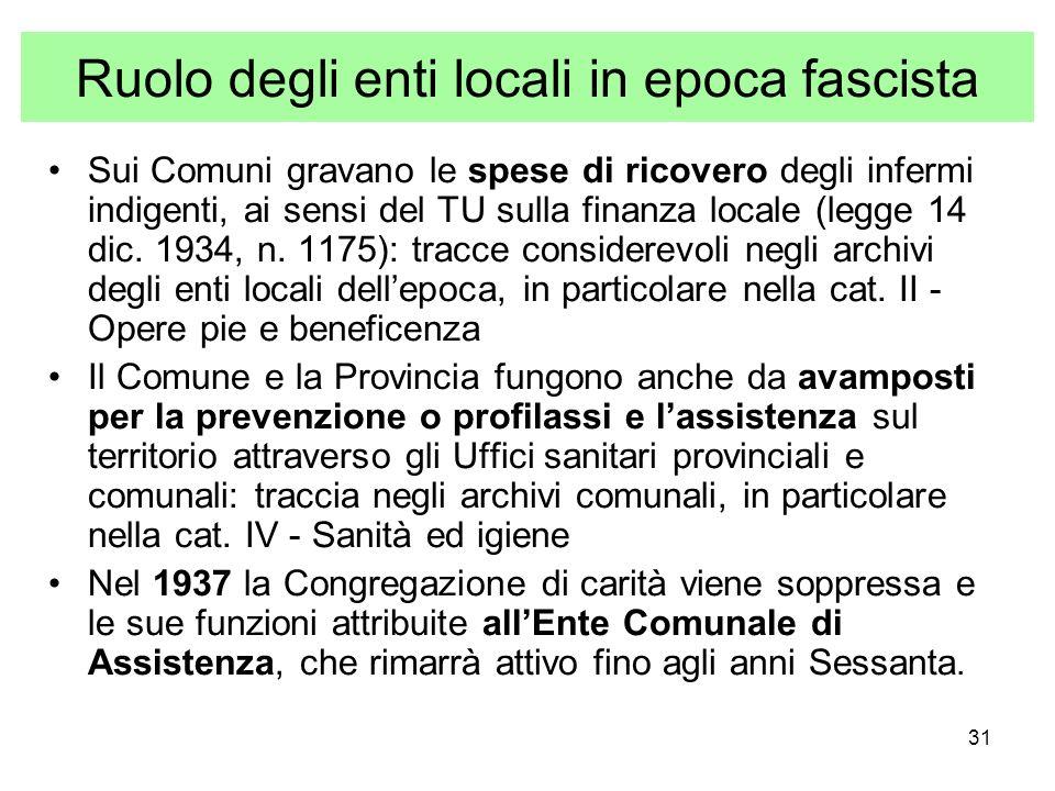 Ruolo degli enti locali in epoca fascista