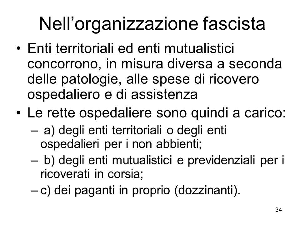 Nell'organizzazione fascista