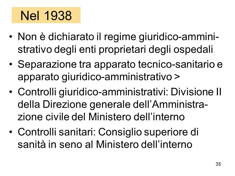 Nel 1938 Non è dichiarato il regime giuridico-ammini-strativo degli enti proprietari degli ospedali.