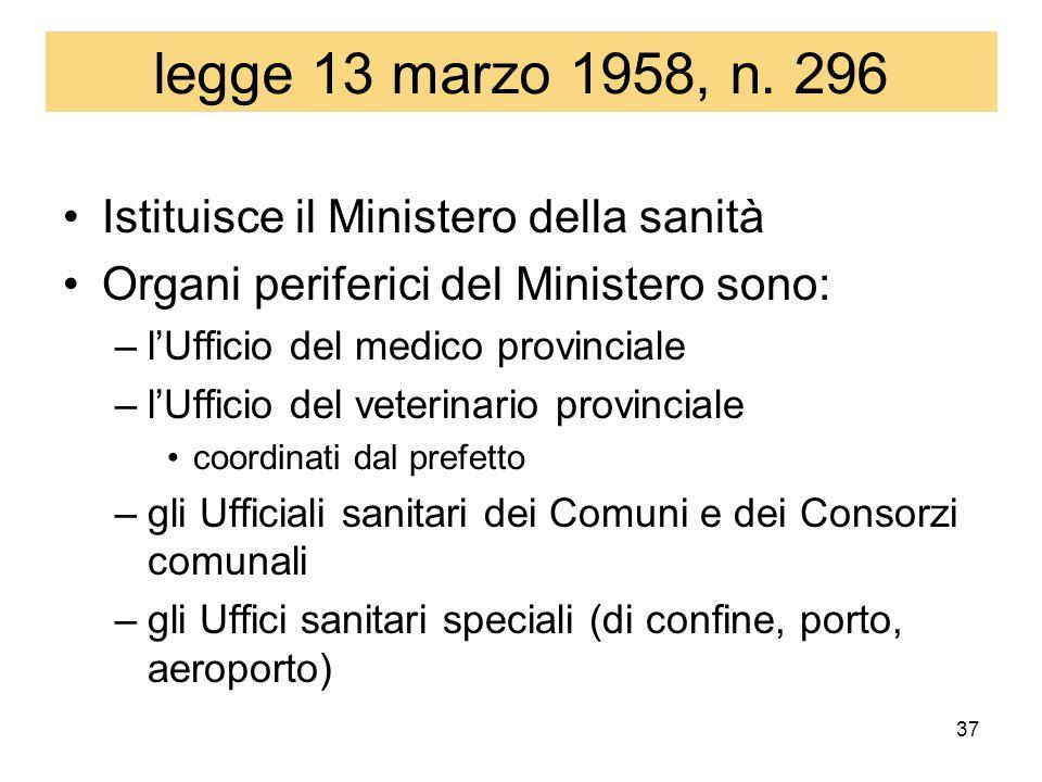 legge 13 marzo 1958, n. 296 Istituisce il Ministero della sanità