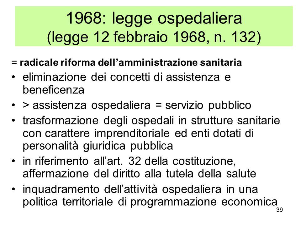 1968: legge ospedaliera (legge 12 febbraio 1968, n. 132)