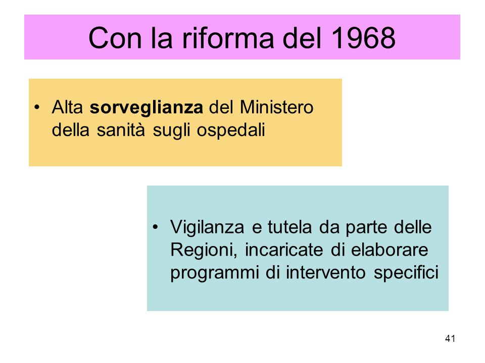 Con la riforma del 1968 Alta sorveglianza del Ministero della sanità sugli ospedali.