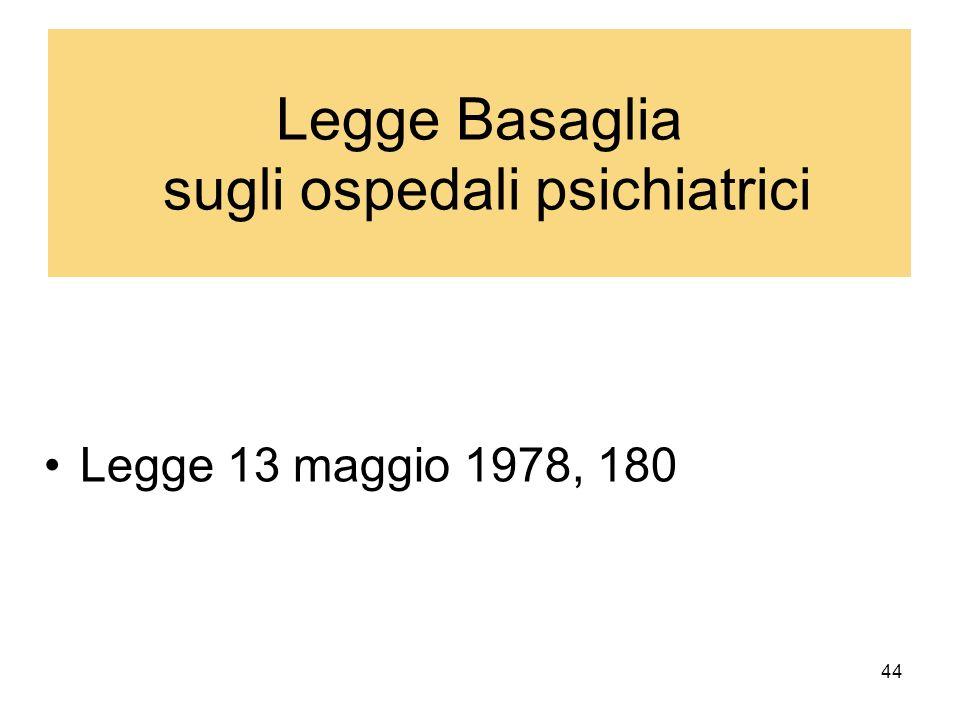 Legge Basaglia sugli ospedali psichiatrici
