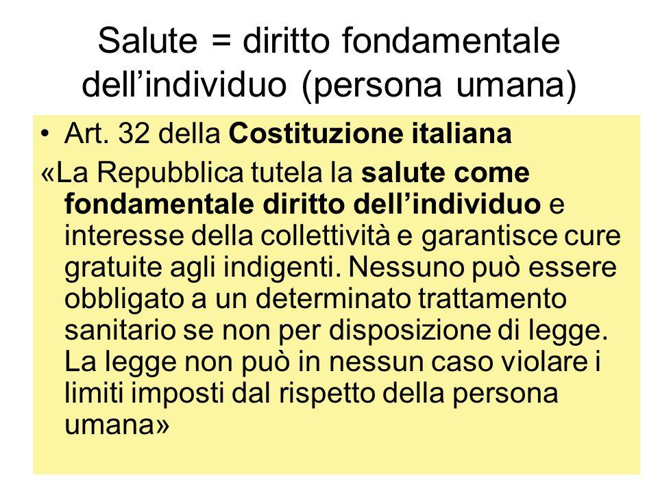 Salute = diritto fondamentale dell'individuo (persona umana)