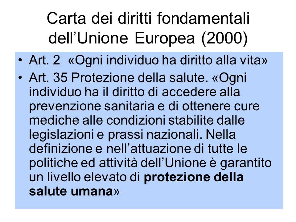 Carta dei diritti fondamentali dell'Unione Europea (2000)