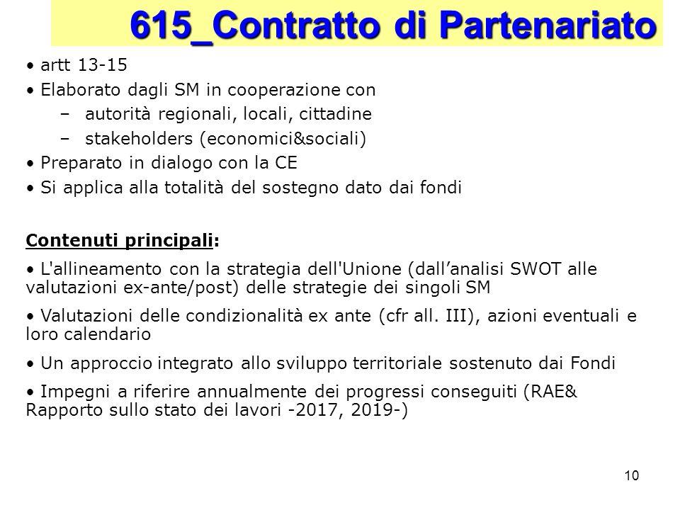 615_Contratto di Partenariato
