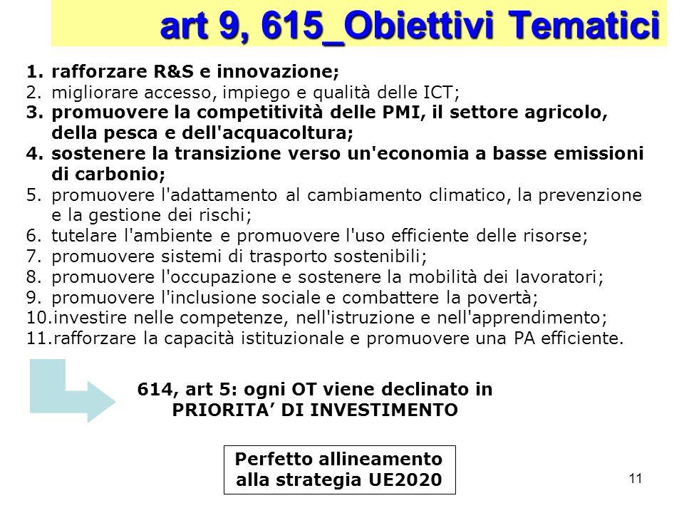 art 9, 615_Obiettivi Tematici
