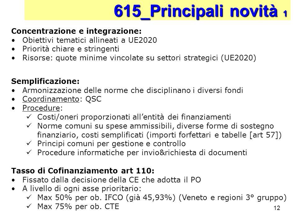 615_Principali novità 1 Concentrazione e integrazione: