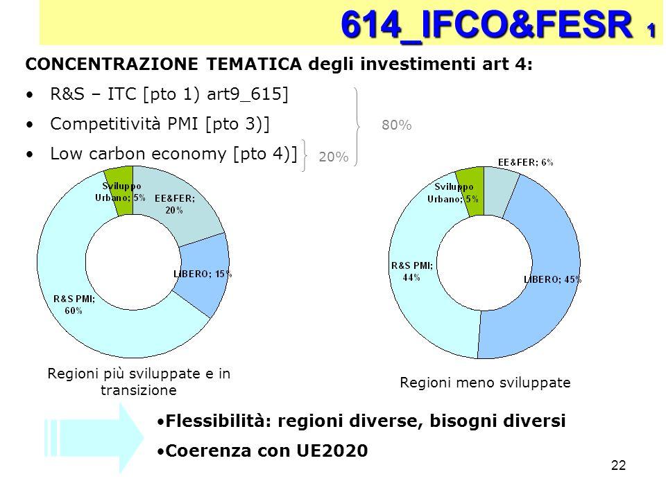 614_IFCO&FESR 1 CONCENTRAZIONE TEMATICA degli investimenti art 4: