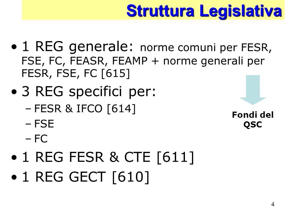 Struttura Legislativa