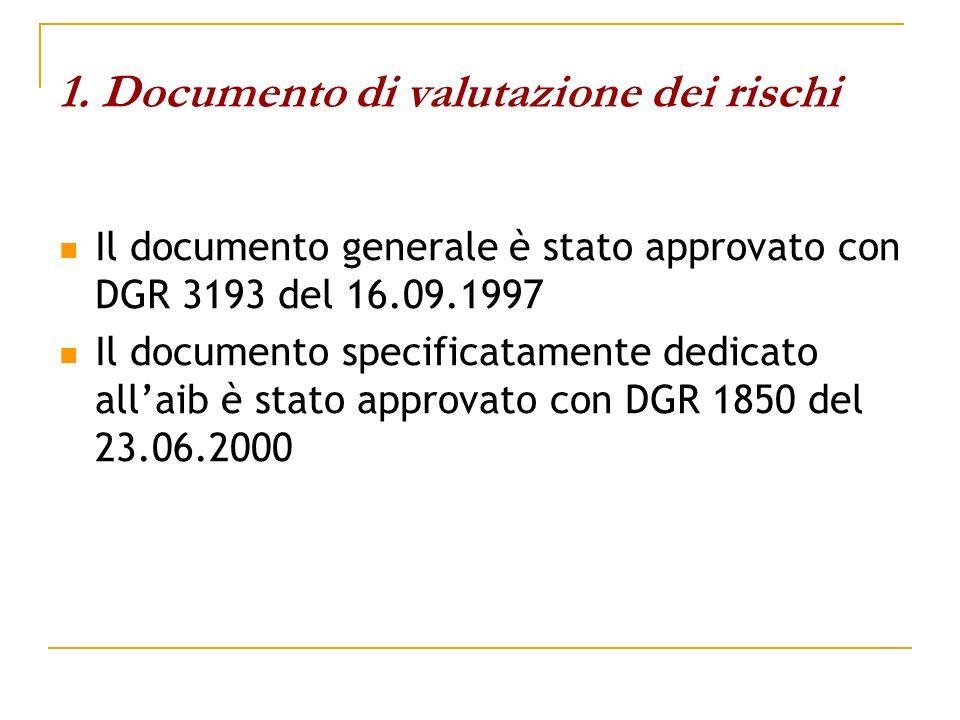 1. Documento di valutazione dei rischi