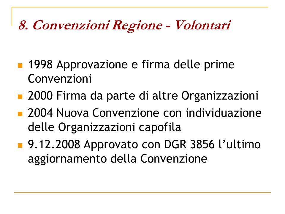 8. Convenzioni Regione - Volontari