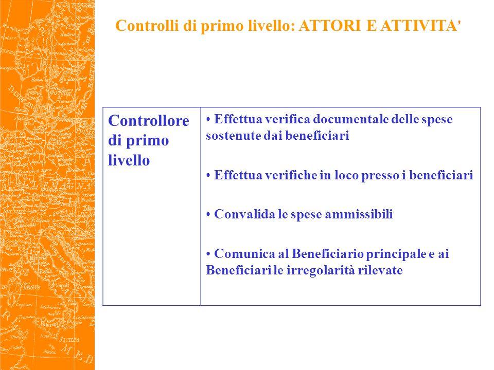 Controlli di primo livello: ATTORI E ATTIVITA'