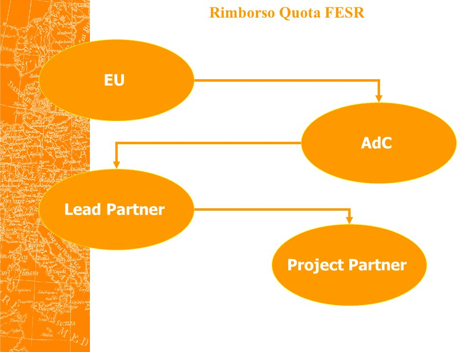 Rimborso Quota FESR EU AdC Lead Partner Project Partner 5