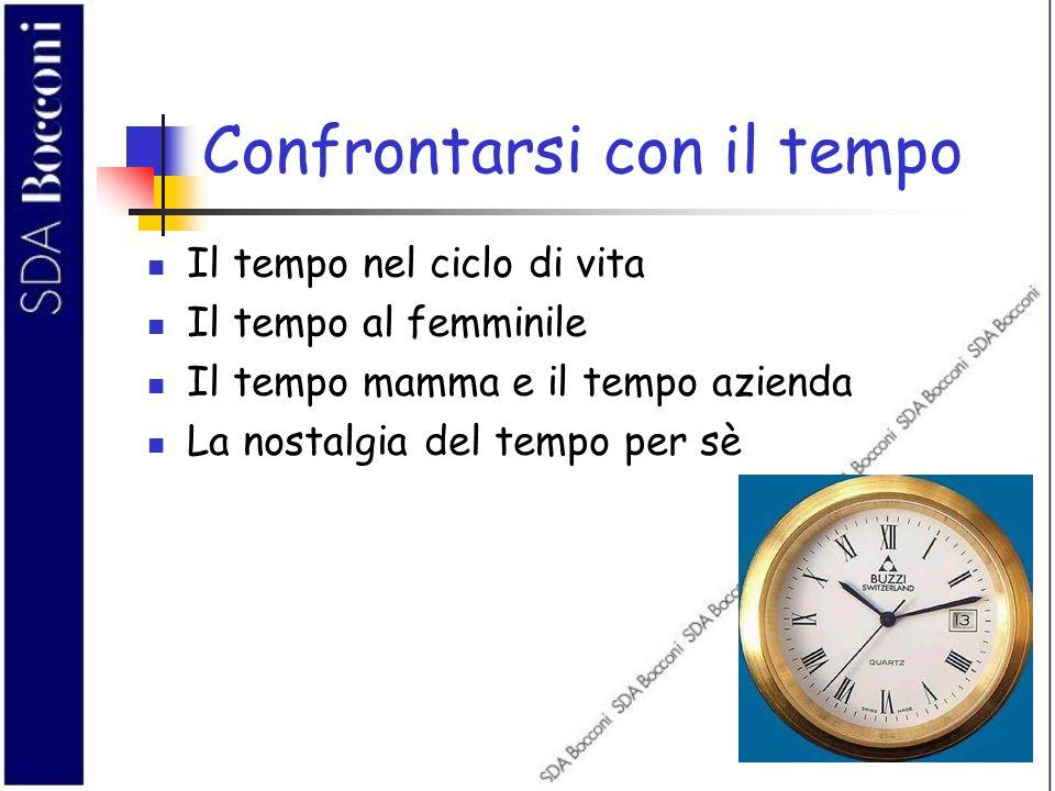 Confrontarsi con il tempo