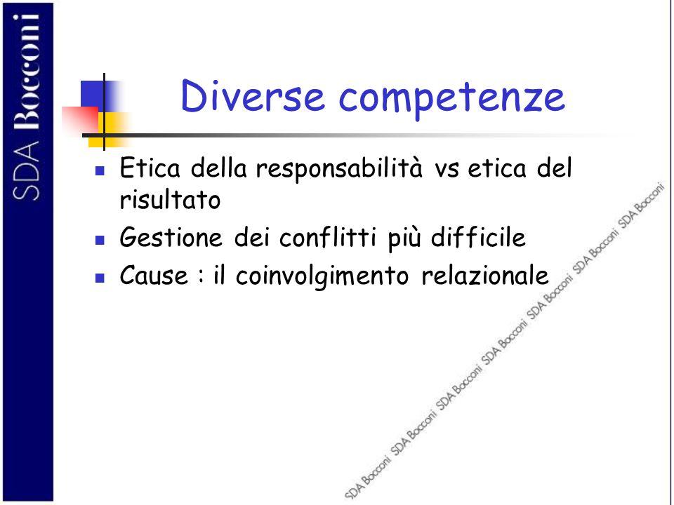Diverse competenze Etica della responsabilità vs etica del risultato