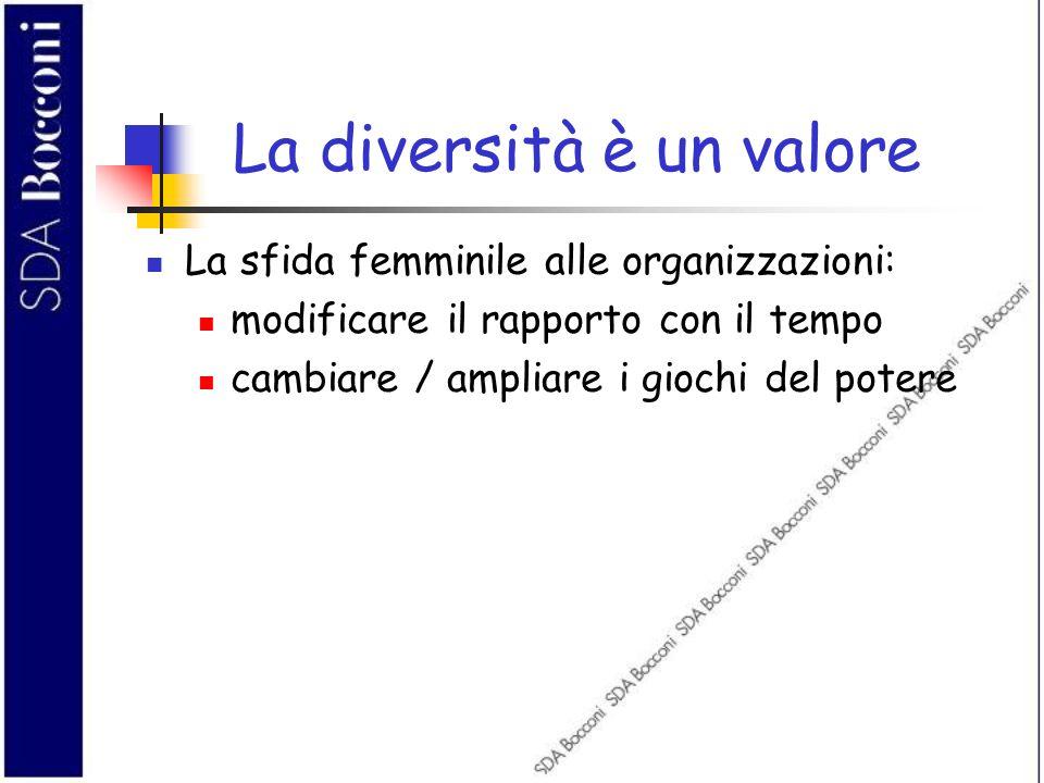 La diversità è un valore