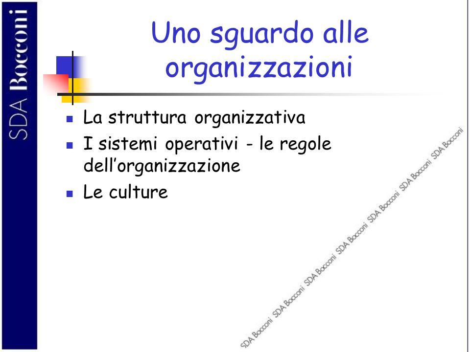 Uno sguardo alle organizzazioni