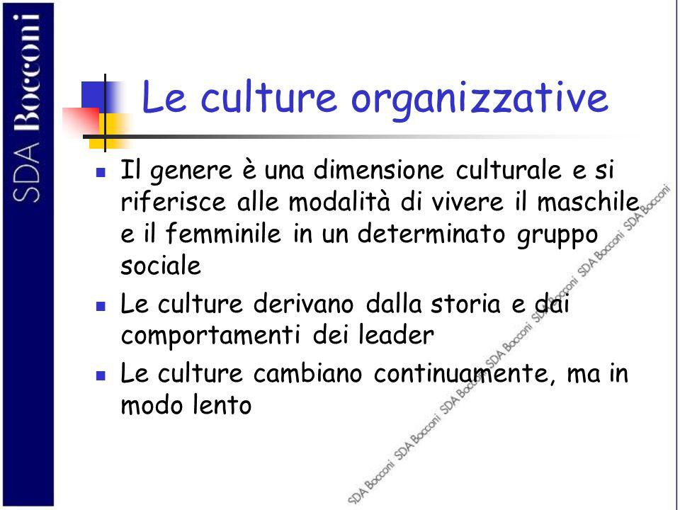 Le culture organizzative