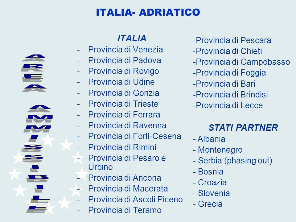 ITALIA- ADRIATICO AREA AMMISSIBILE ITALIA STATI PARTNER
