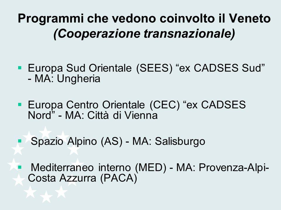 Programmi che vedono coinvolto il Veneto (Cooperazione transnazionale)