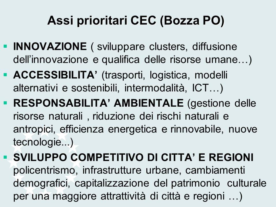 Assi prioritari CEC (Bozza PO)