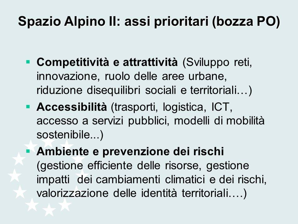 Spazio Alpino II: assi prioritari (bozza PO)