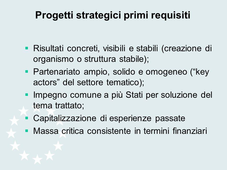 Progetti strategici primi requisiti