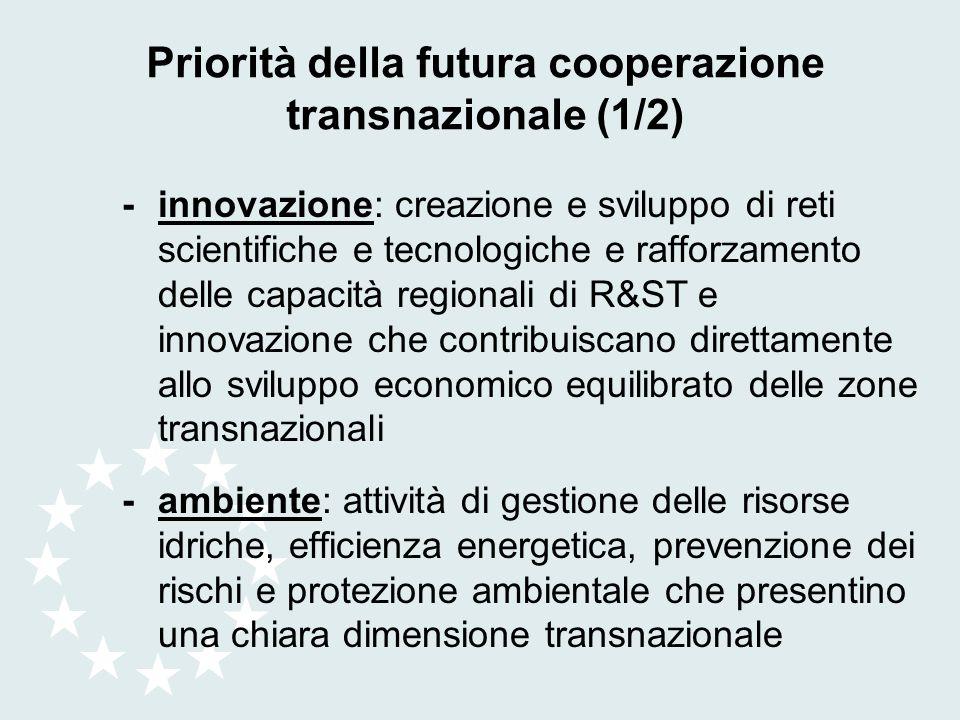 Priorità della futura cooperazione transnazionale (1/2)