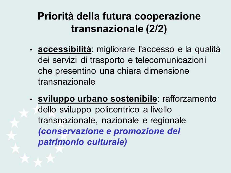 Priorità della futura cooperazione transnazionale (2/2)