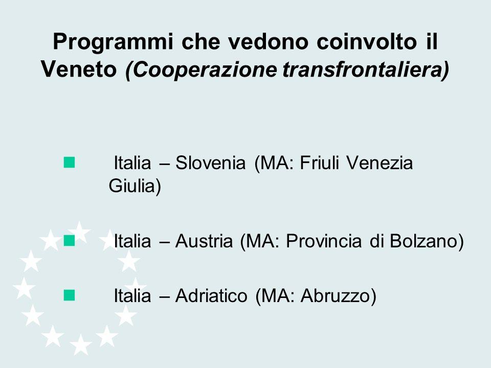 Programmi che vedono coinvolto il Veneto (Cooperazione transfrontaliera)