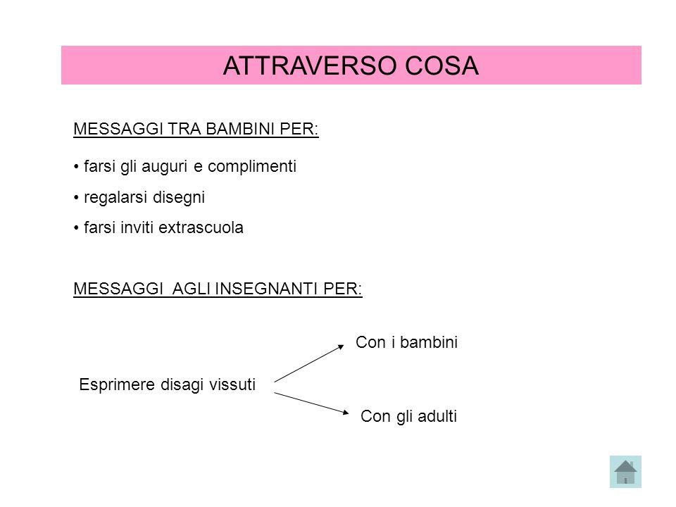 ATTRAVERSO COSA MESSAGGI TRA BAMBINI PER: