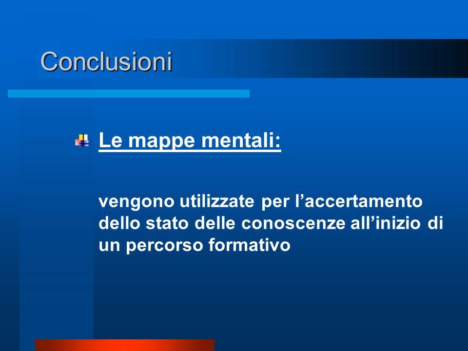 Conclusioni Le mappe mentali: