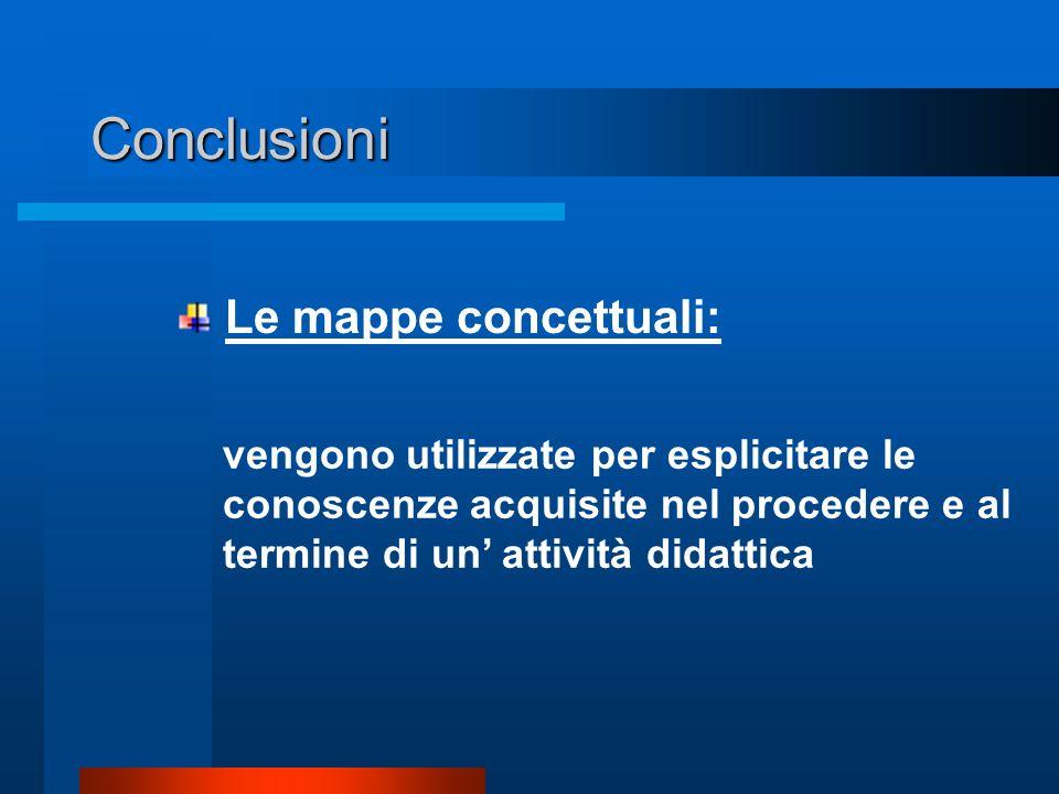 Conclusioni Le mappe concettuali: