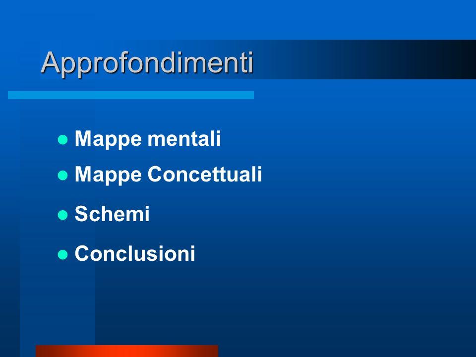 Approfondimenti Mappe mentali Mappe Concettuali Schemi Conclusioni