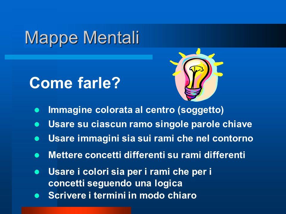 Mappe Mentali Come farle Immagine colorata al centro (soggetto)