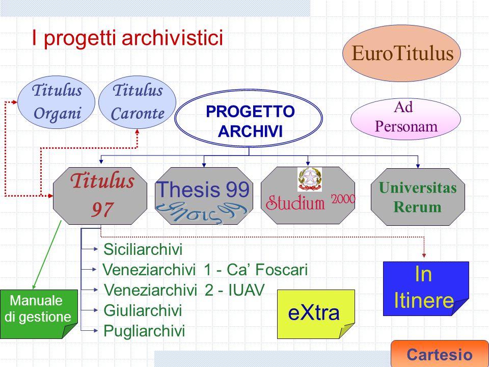 Veneziarchivi 1 - Ca' Foscari