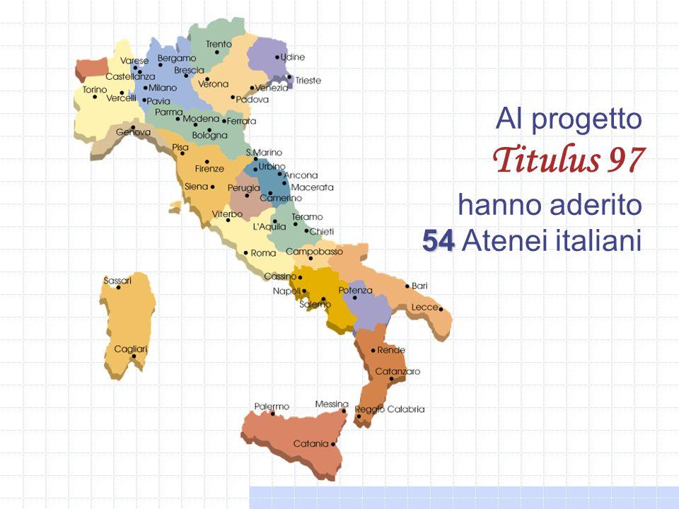 Al progetto Titulus 97 hanno aderito 54 Atenei italiani