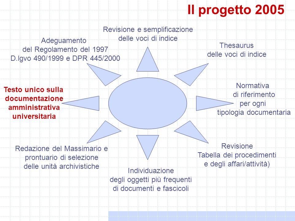 Il progetto 2005 Revisione e semplificazione delle voci di indice