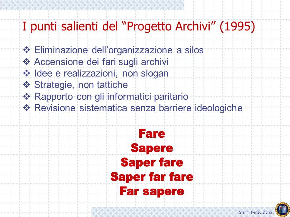 I punti salienti del Progetto Archivi (1995)