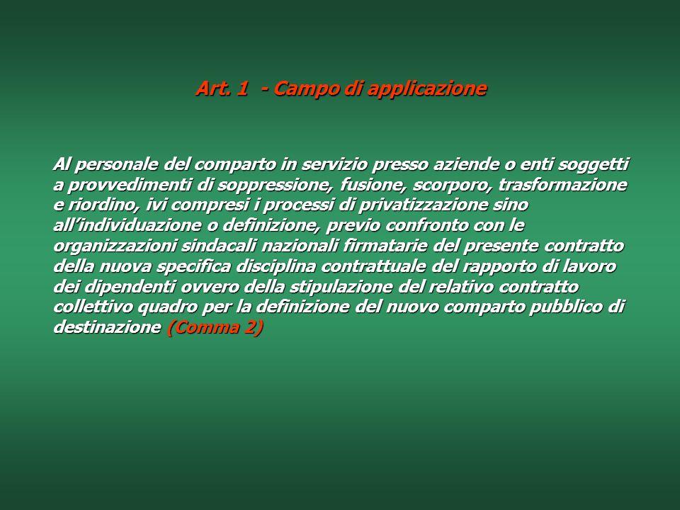 Art. 1 - Campo di applicazione