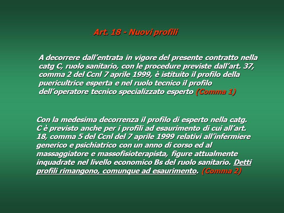 Art. 18 - Nuovi profili