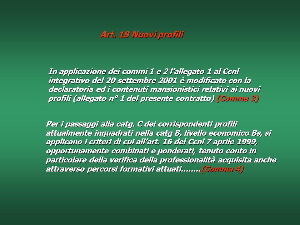 Art. 18 Nuovi profili