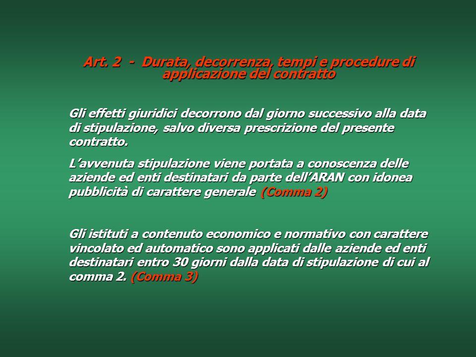 Art. 2 - Durata, decorrenza, tempi e procedure di applicazione del contratto