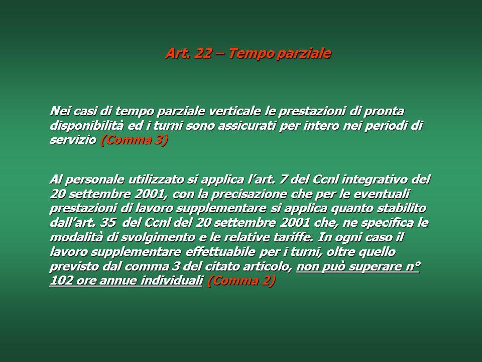 Art. 22 – Tempo parziale