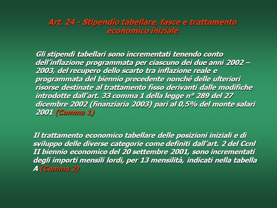 Art. 24 - Stipendio tabellare, fasce e trattamento economico iniziale