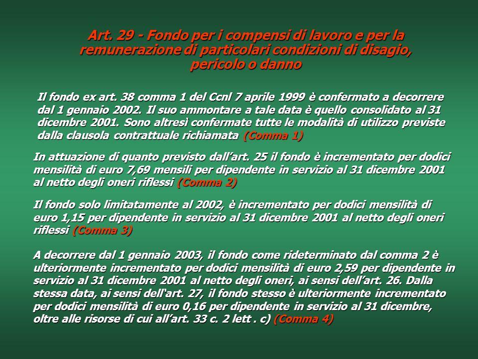 Art. 29 - Fondo per i compensi di lavoro e per la remunerazione di particolari condizioni di disagio, pericolo o danno